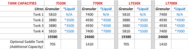 Bourgault table1 (Custom)