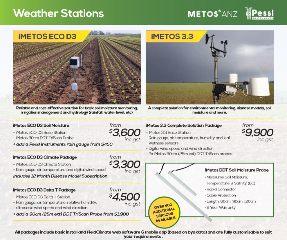 iMETOS WEATHER STATIONS - Emmetts Staying Power