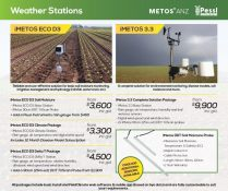 iMETOS WEATHER STATIONS